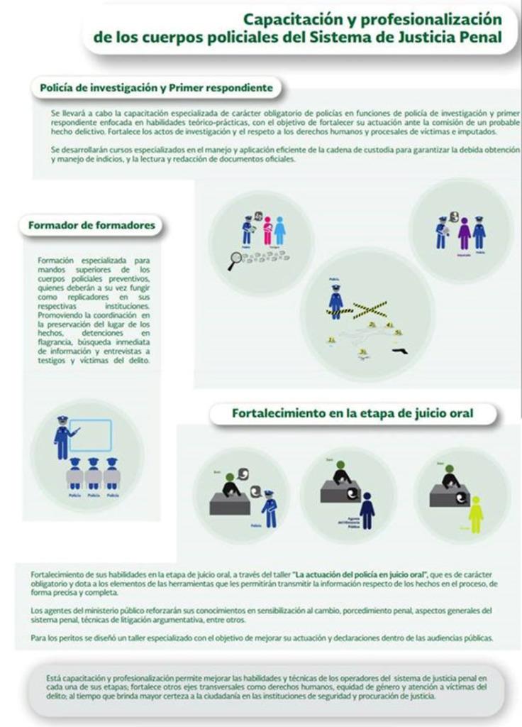 sistema de justicia penal  (1)